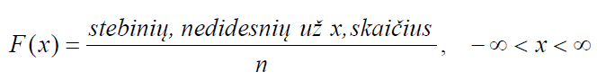 empyrinis